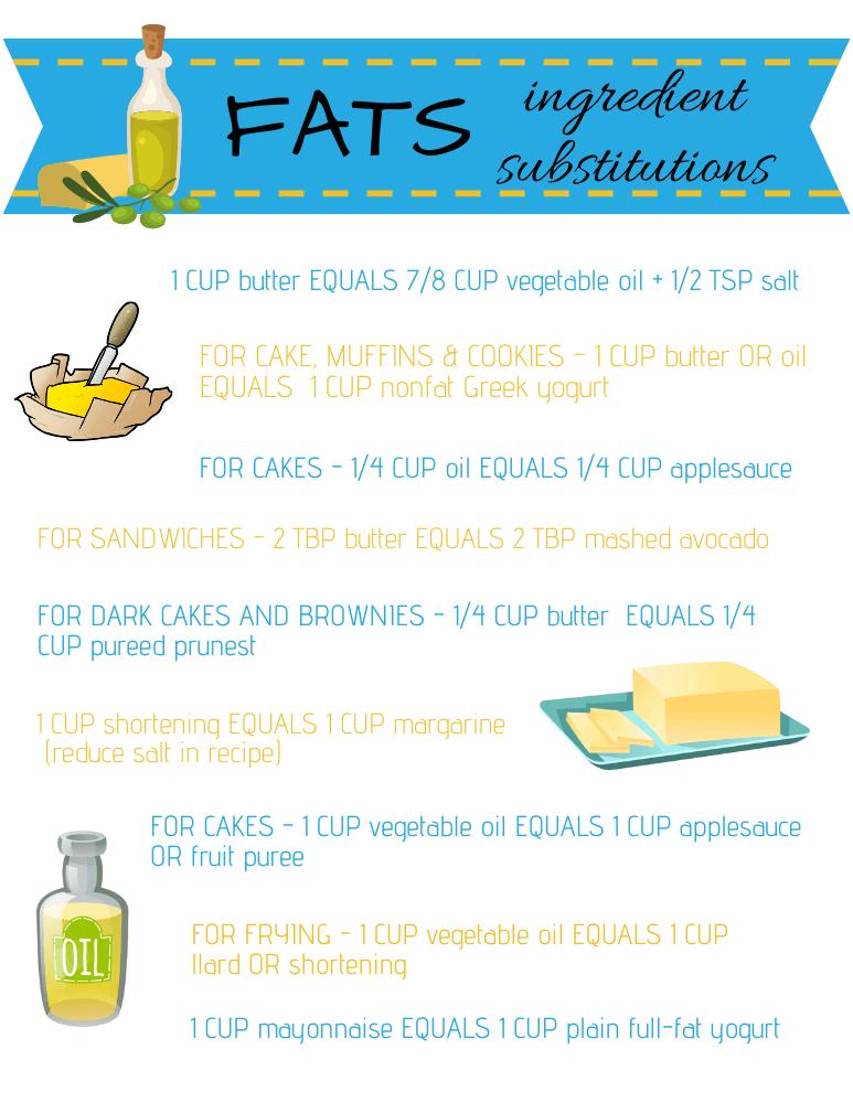 recipe ingredient substitutions