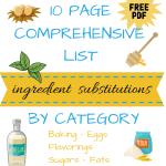 100 recipe ingredient substitutions