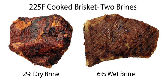 dry vs. wet brined meat cooked