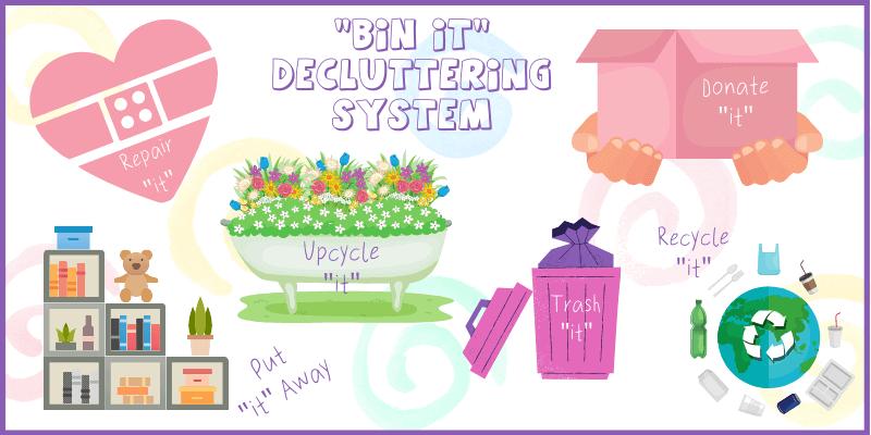bin it decluttering system
